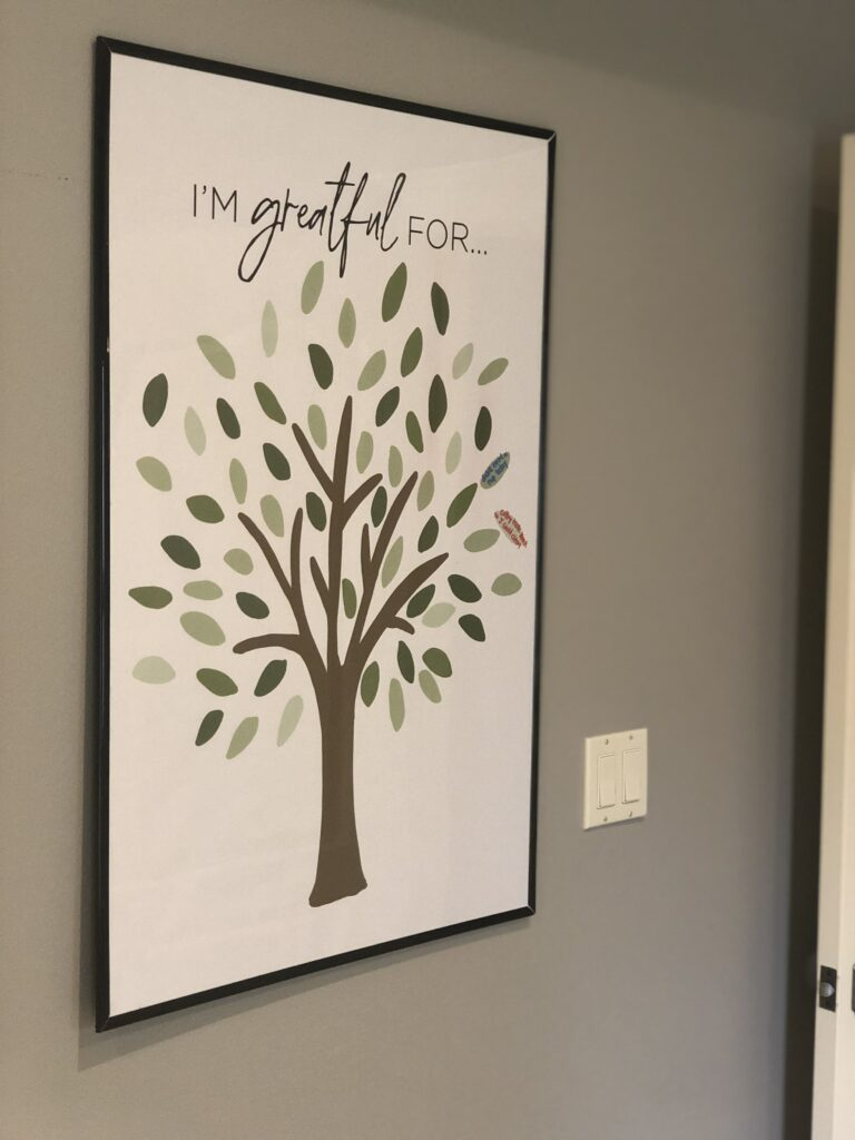 Thankful tree poster. A gratitude tree is a great way to take charge over your thoughts